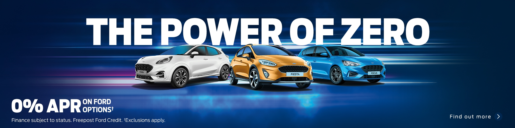 The Power Of Zero 0% APR on Ford Options